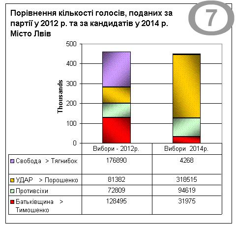 О коалиционном соглашении можно говорить только после выборов, - Турчинов - Цензор.НЕТ 9686